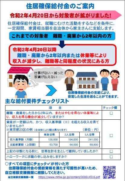 最大9か月家賃を支払ってくれる国の制度「住居確保給付金」について